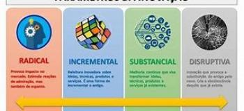 Empresa de consultoria em gestão empresarial